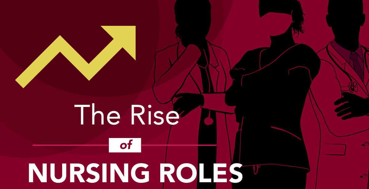 Texas Woman's University shares 'The Rise of Nursing Roles' in this engaging infographic
