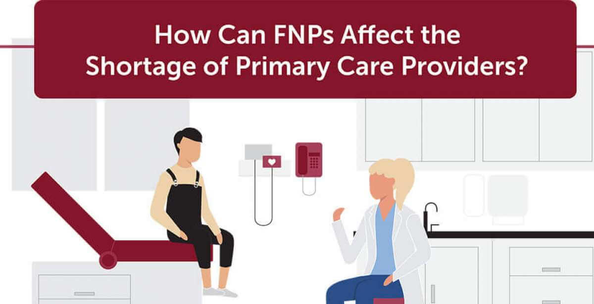How Can FNP's Affect the Shortage of Primary Care Providers Infographic